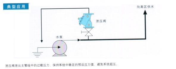 电路 电路图 电子 设计 素材 原理图 591_232
