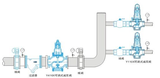 y416x消防专用减压阀 消防可调式减压稳压阀图片
